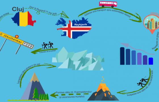Yuppi Slide - 21 de zile singuri pe cel mai mare ghețar din Europa pentru copiii din Tabăra Yuppi